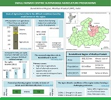 Small Farmer Centric Sustainable Agriculture Programme Capitalisation Document